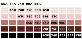 Таблица размеров H&M